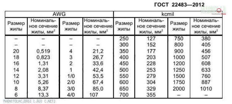 Сотейник Maestro MR1226-28 28 см с крышкой