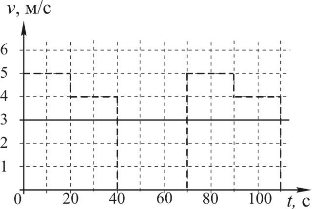 Силовой хомут NORMA GBS 220/30 (213-226) W1